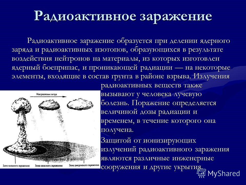 Радиоактивное заражение Радиоактивное заражение образуется при делении ядерного заряда и радиоактивных изотопов, образующихся в результате воздействия нейтронов на материалы, из которых изготовлен ядерный боеприпас, и проникающей радиации на некоторы