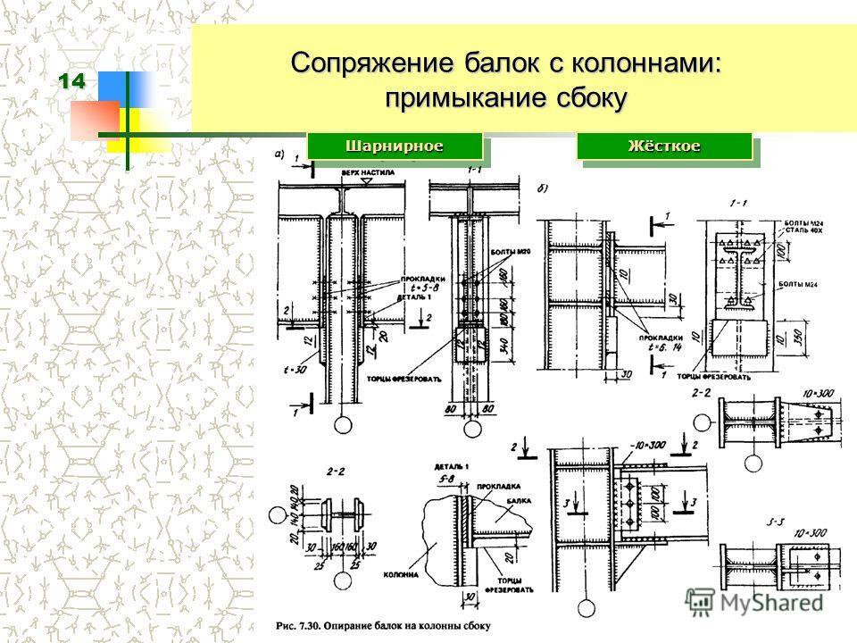 14 Сопряжение балок с колоннами: примыкание сбоку Шарнирное ШарнирноеЖёсткоеЖёсткое