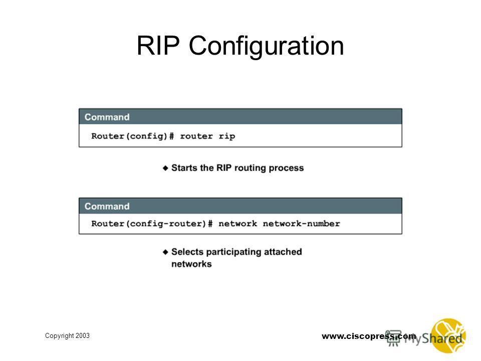 www.ciscopress.com Copyright 2003 RIP Configuration