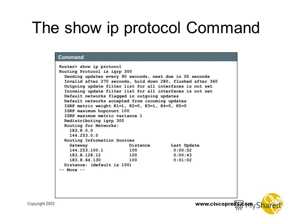 www.ciscopress.com Copyright 2003 The show ip protocol Command