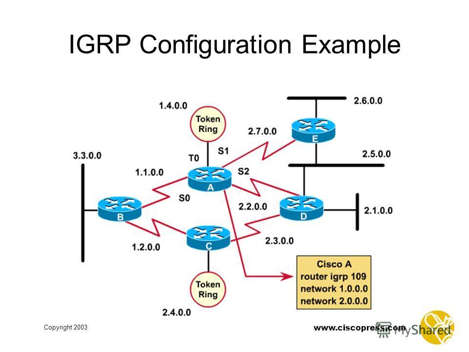 www.ciscopress.com Copyright 2003 IGRP Configuration Example