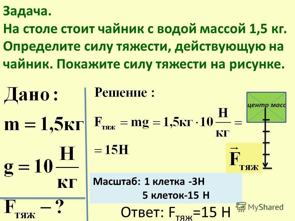 Задача. На столе стоит чайник с водой массой 1,5 кг. Определите силу тяжести, действующую на чайник. Покажите силу тяжести на рисунке. Масштаб: 1 клетка -3Н 5 клеток-15 Н Ответ: F тяж =15 Н центр масс