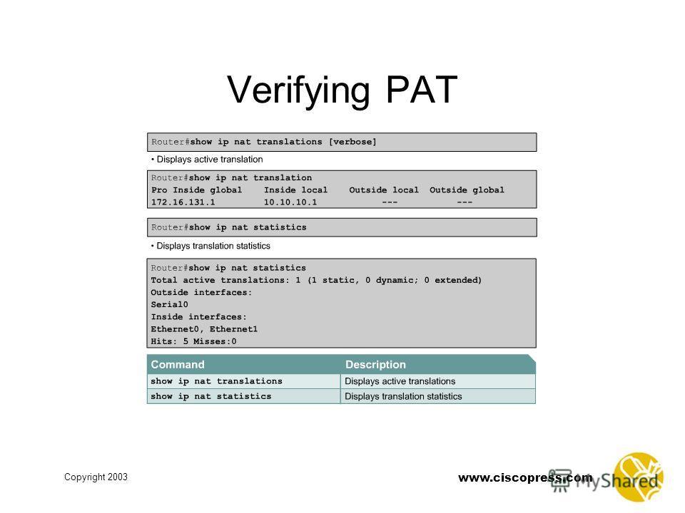 www.ciscopress.com Copyright 2003 Verifying PAT