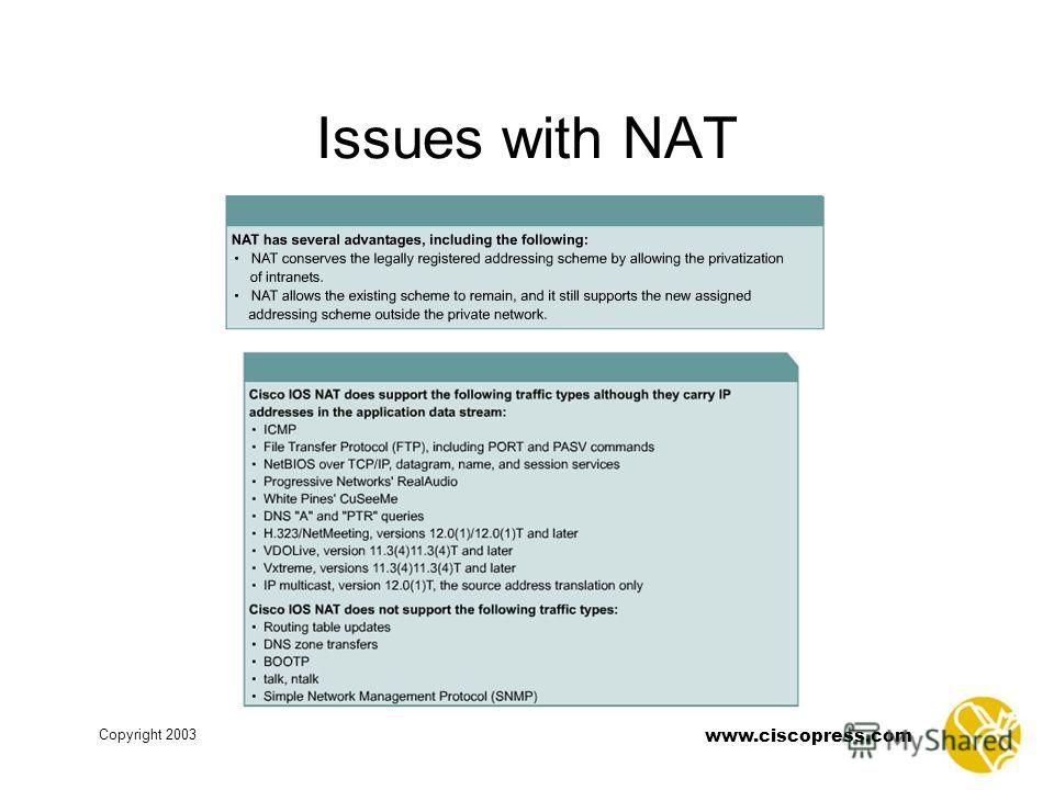 www.ciscopress.com Copyright 2003 Issues with NAT