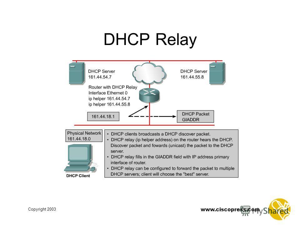 www.ciscopress.com Copyright 2003 DHCP Relay