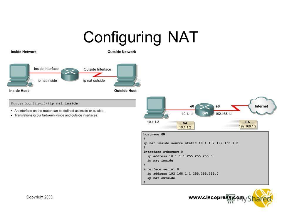 www.ciscopress.com Copyright 2003 Configuring NAT