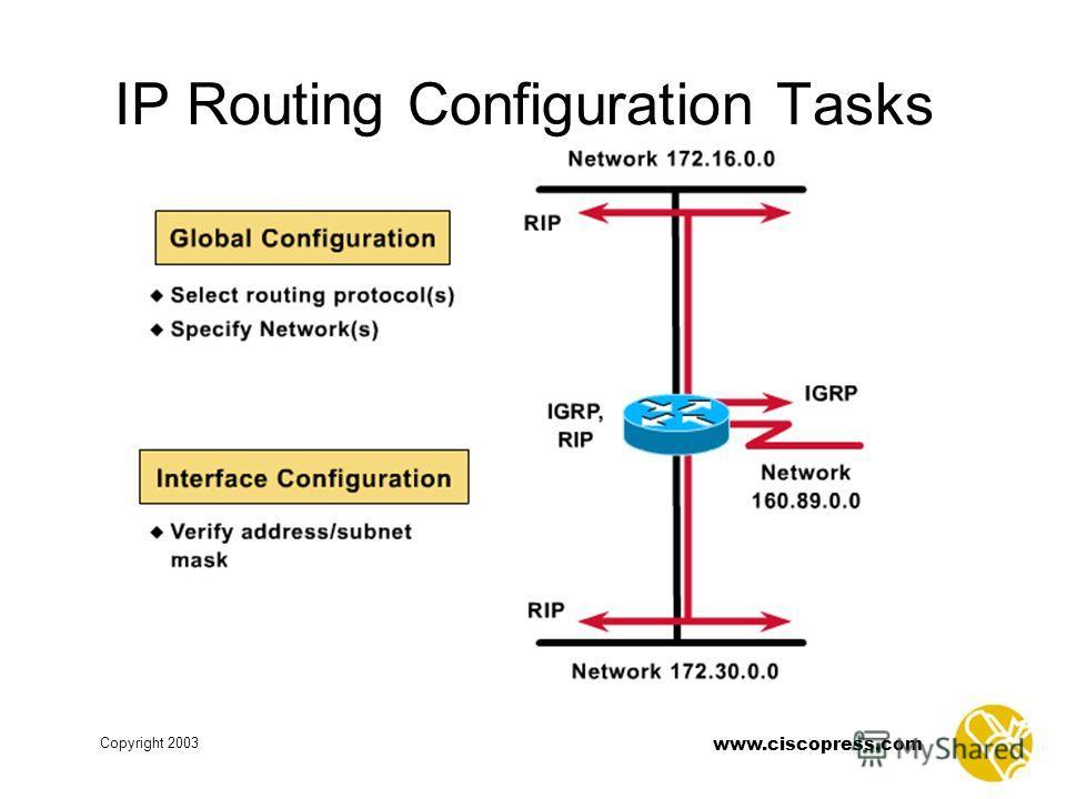 www.ciscopress.com Copyright 2003 IP Routing Configuration Tasks