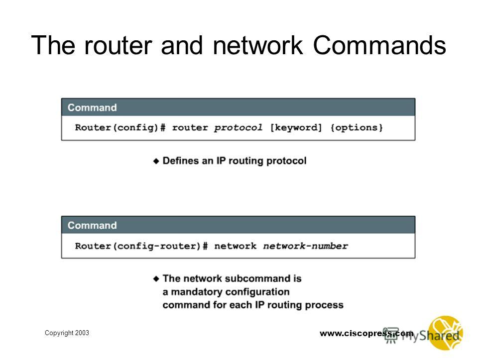 www.ciscopress.com Copyright 2003 The router and network Commands