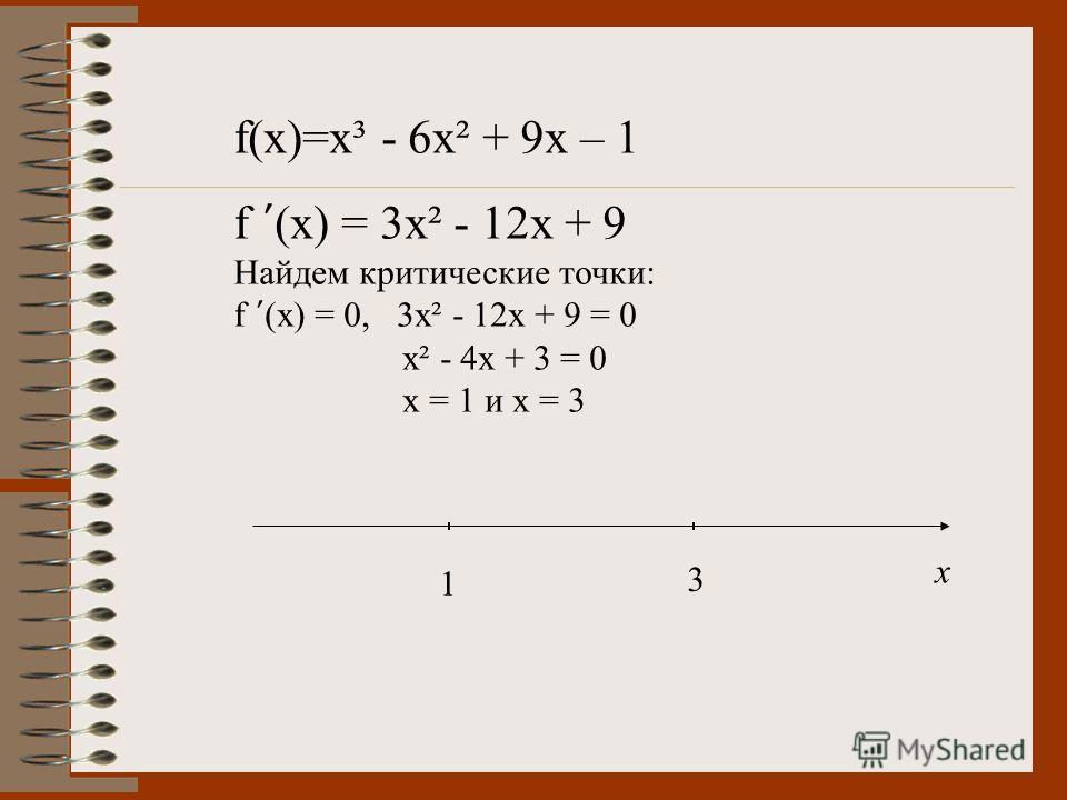 f(x)=x³ - 6x² + 9x – 1 f (x) = 3x² - 12x + 9 Найдем критические точки: f (x) = 0, 3x² - 12x + 9 = 0 x² - 4x + 3 = 0 x = 1 и х = 3 х 1 3