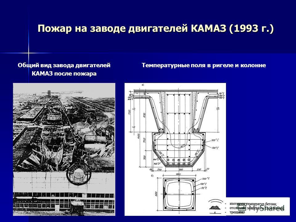 Пожар на заводе двигателей КАМАЗ (1993 г.) Общий вид завода двигателей КАМАЗ после пожара Температурные поля в ригеле и колонне