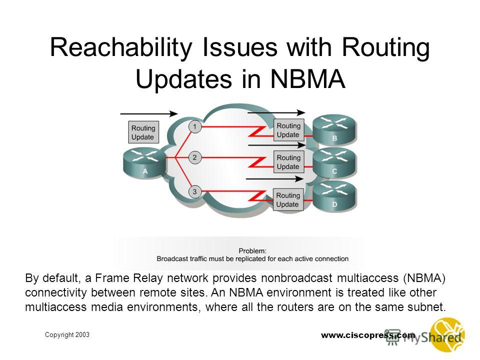 www.ciscopress.com Copyright 2003 Reachability Issues with Routing Updates in NBMA By default, a Frame Relay network provides nonbroadcast multiaccess (NBMA) connectivity between remote sites. An NBMA environment is treated like other multiaccess med