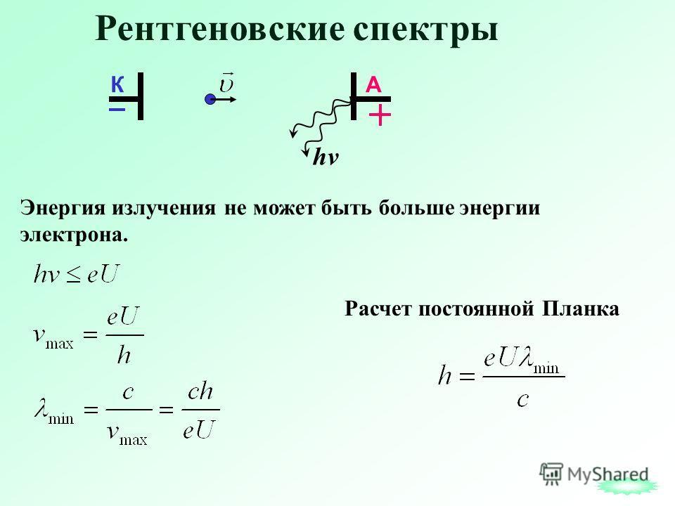 Рентгеновские спектры Энергия излучения не может быть больше энергии электрона. КА hv Расчет постоянной Планка