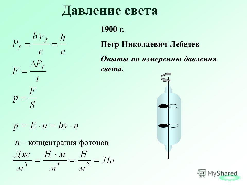 Давление света 1900 г. Петр Николаевич Лебедев Опыты по измерению давления света. n – концентрация фотонов