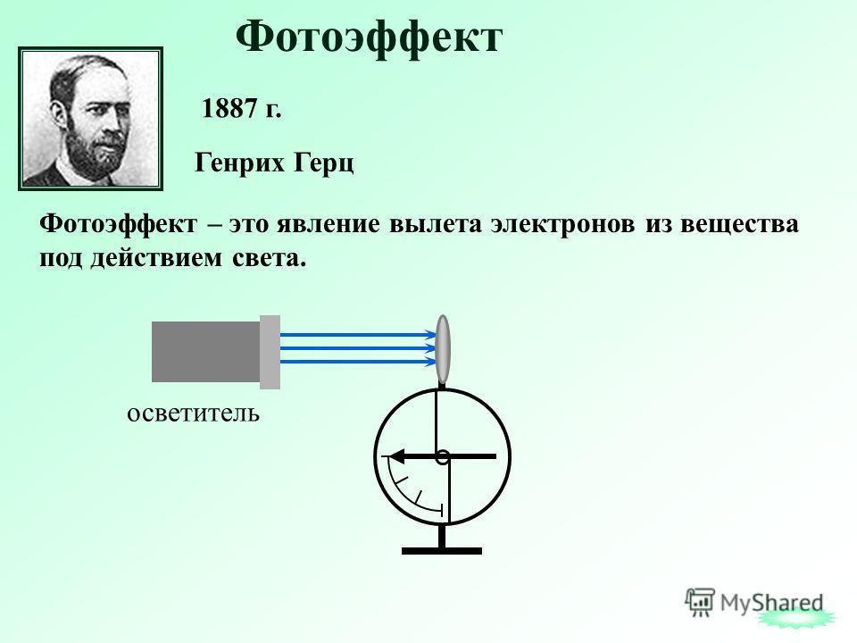 Световые кванты схема