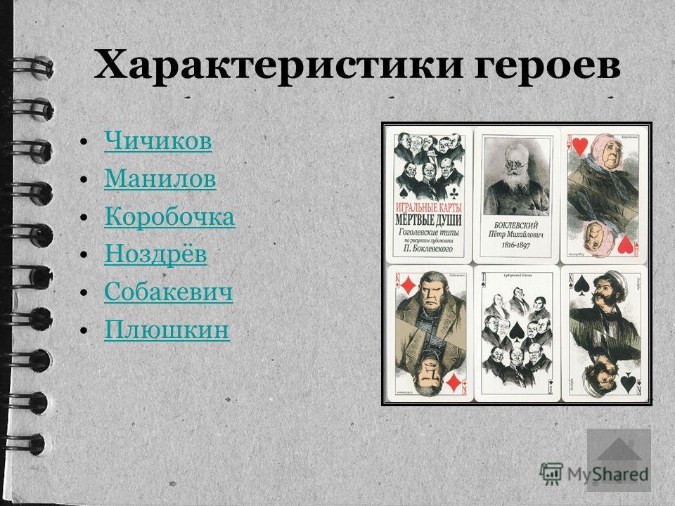 Характеристики героев Чичиков Манилов Коробочка Ноздрёв Собакевич Плюшкин