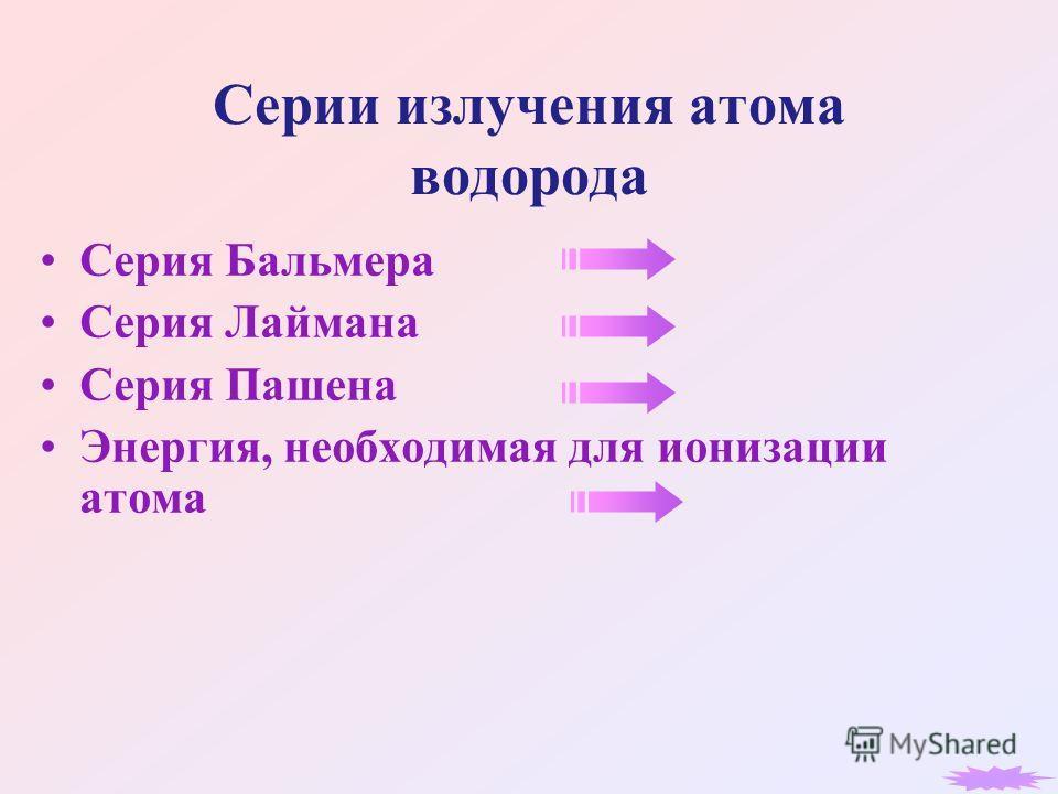 Серии излучения атома водорода Серия Бальмера Серия Лаймана Серия Пашена Энергия, необходимая для ионизации атома