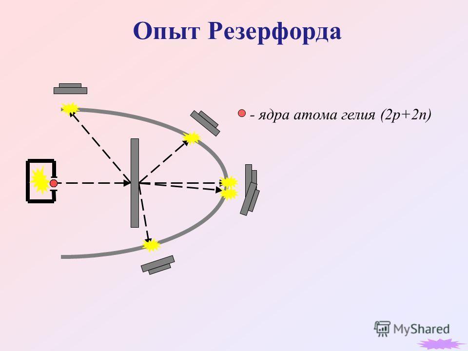 Опыт Резерфорда - ядра атома гелия (2p+2n)