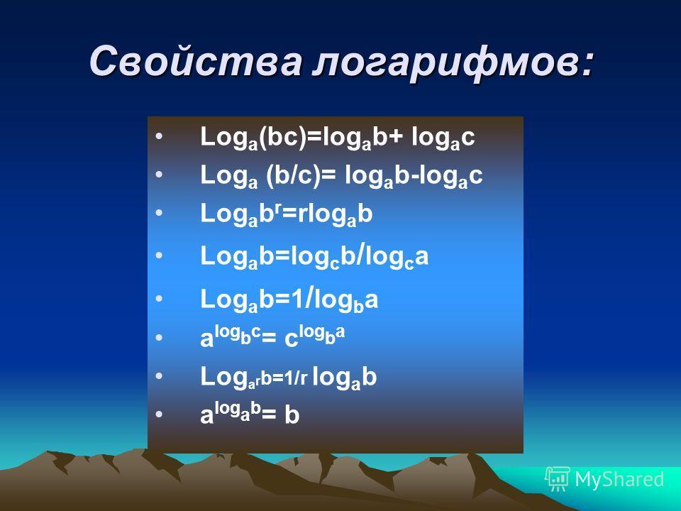 Свойства логарифмов: Log a (bc)=log a b+ log a c Log a (b/с)= log a b-log a c Log a b r =rlog a b Log a b=log c b / log c a Log a b=1 / log b a a log b c = c log b a Log a r b=1/r log a b a log a b = b