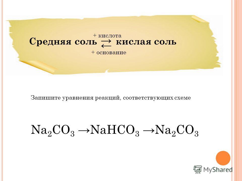 (H 2 CO 3 ) H 2 O + CO 2 Угольная кислота + щелочь + карбонат H 2 SiO 3 Кремниевая кислота + щелочь Силикаты + кислота Карбонаты гидрокарбонаты + кислота при t разлог. Напишите уравнения соответствующих реакций в ионном виде
