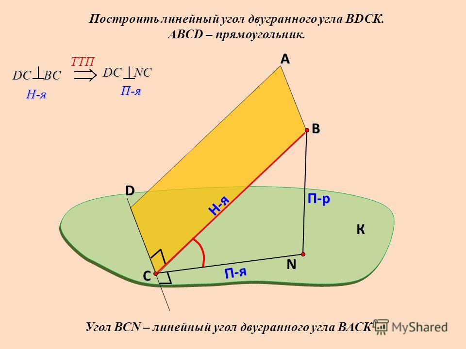 Построить линейный угол двугранного угла ВDСК. АВСD – прямоугольник. А В N П-р Н-я П-я TTП DС BС H-я H-я DС NС П-я П-я Угол ВСN – линейный угол двугранного угла ВАСК К С D