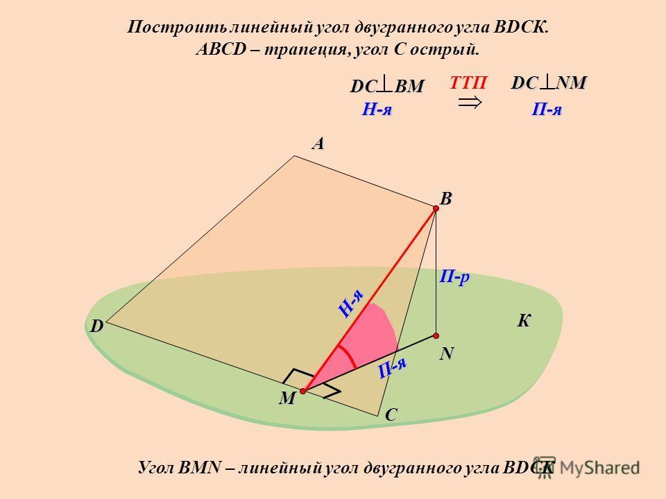 Построить линейный угол двугранного угла ВDСК. АВСD – трапеция, угол С острый. А В П-р П-я TTП DС ВM H-я H-я DС NM П-я П-я Угол ВMN – линейный угол двугранного угла ВDСК К С D Н-я M N