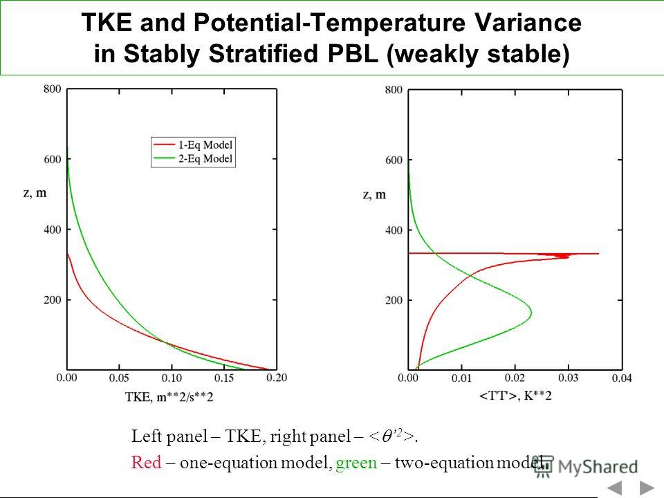 TKE and Potential-Temperature Variance in Stably Stratified PBL (weakly stable) Left panel – TKE, right panel –. Red – one-equation model, green – two-equation model.