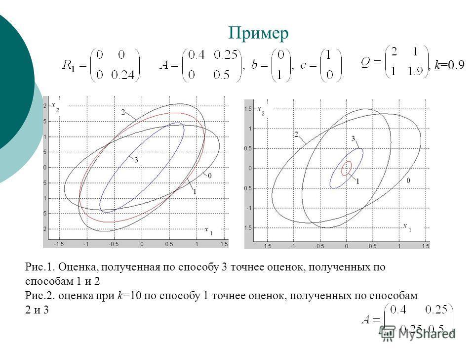 Пример, k=0.9 Рис.1. Оценка, полученная по способу 3 точнее оценок, полученных по способам 1 и 2 Рис.2. оценка при k=10 по способу 1 точнее оценок, полученных по способам 2 и 3
