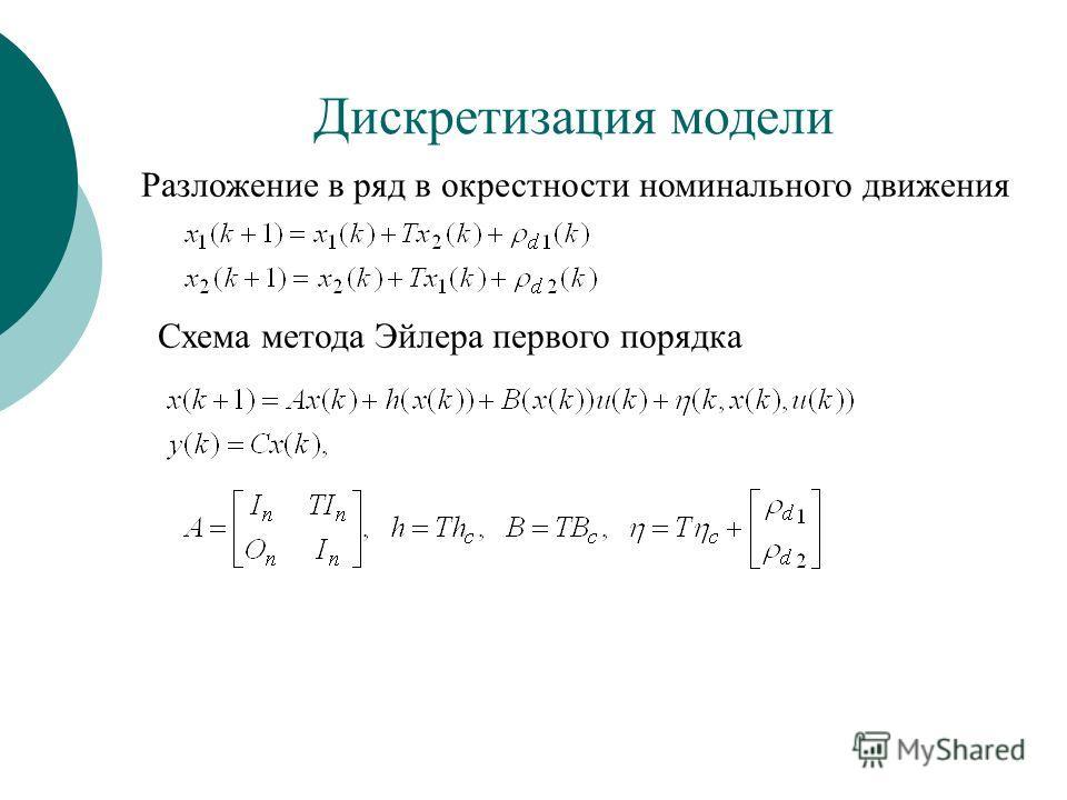 Дискретизация модели Разложение в ряд в окрестности номинального движения Схема метода Эйлера первого порядка
