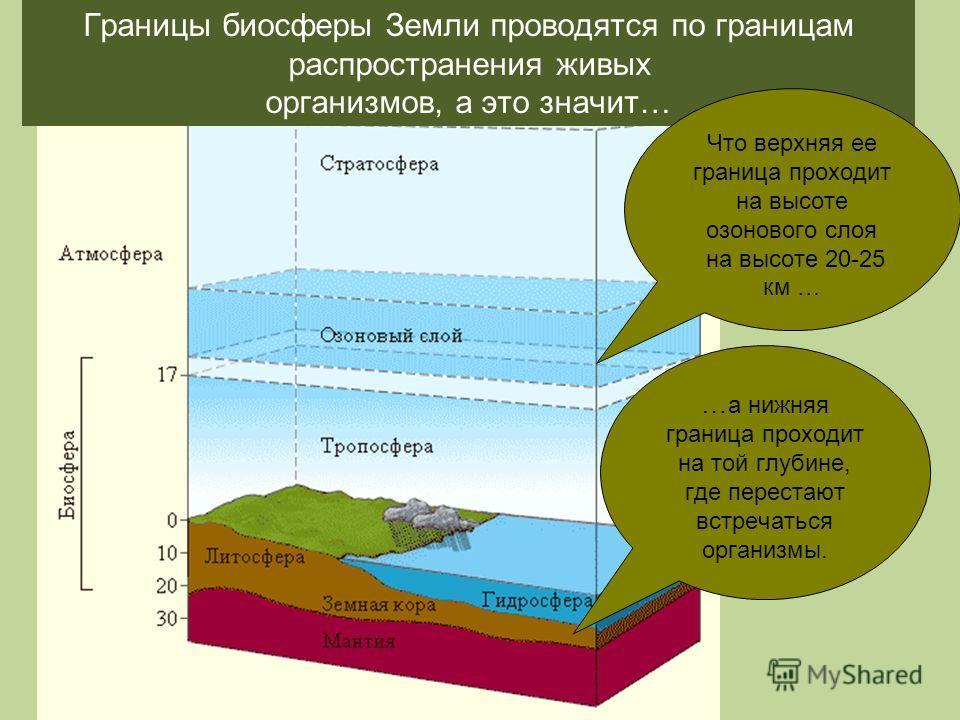 Границы биосферы Земли