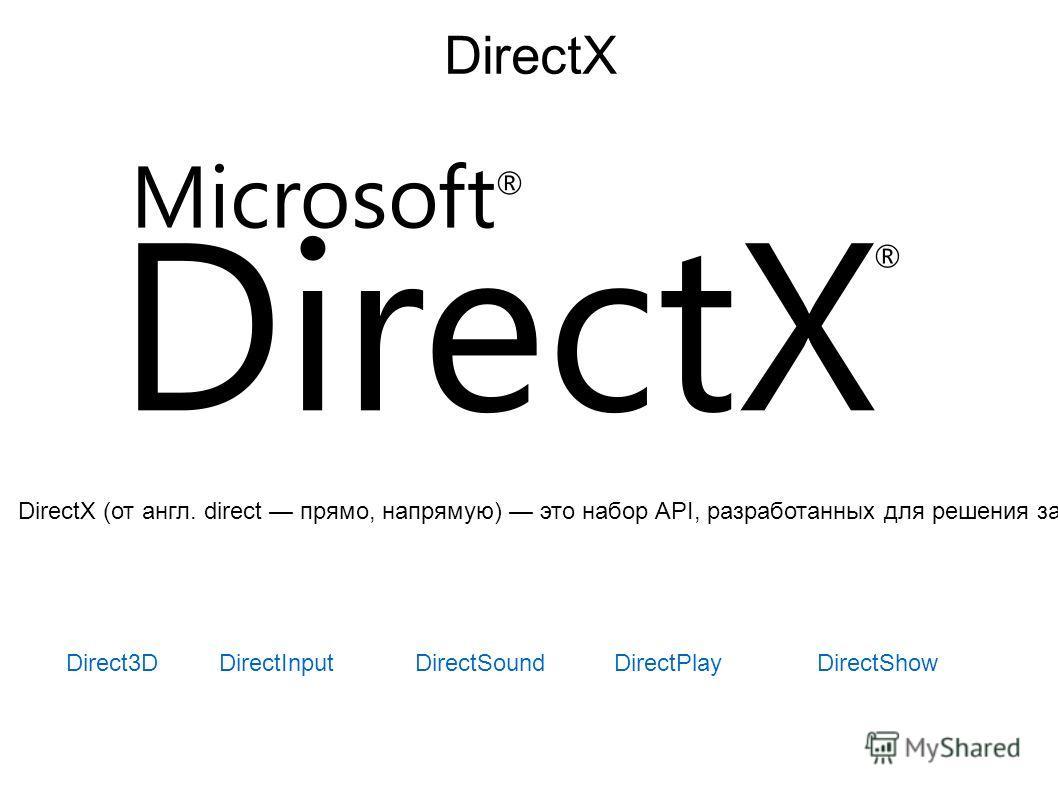 DirectX (от англ. direct прямо, напрямую) это набор API, разработанных для решения задач, связанных с программированием под Microsoft Windows. Наиболее широко используется при написании компьютерных игр. DirectX Direct3D DirectInput DirectSound Direc