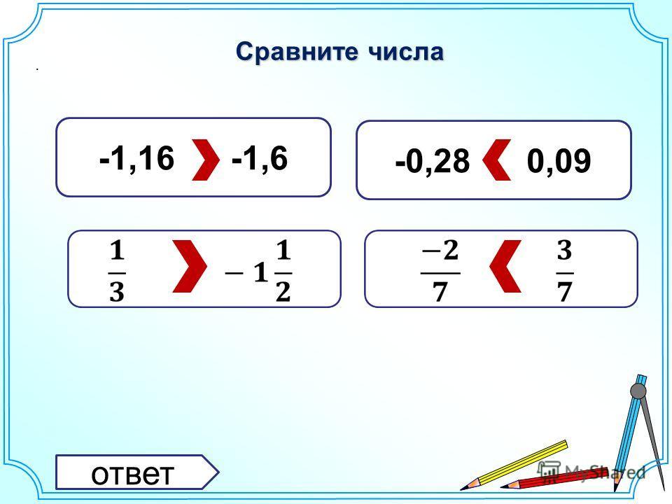 Сравните числа. ответ -1,16 -1,6 -0,28 0,09