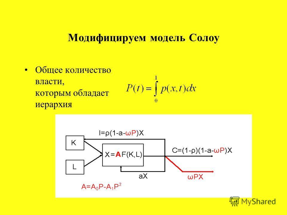 Модифицируем модель Солоу Общее количество власти, которым обладает иерархия
