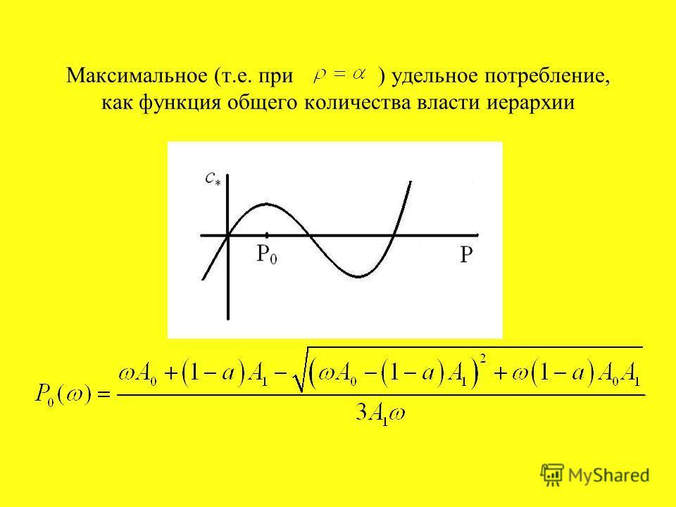 Максимальное (т.е. при ) удельное потребление, как функция общего количества власти иерархии