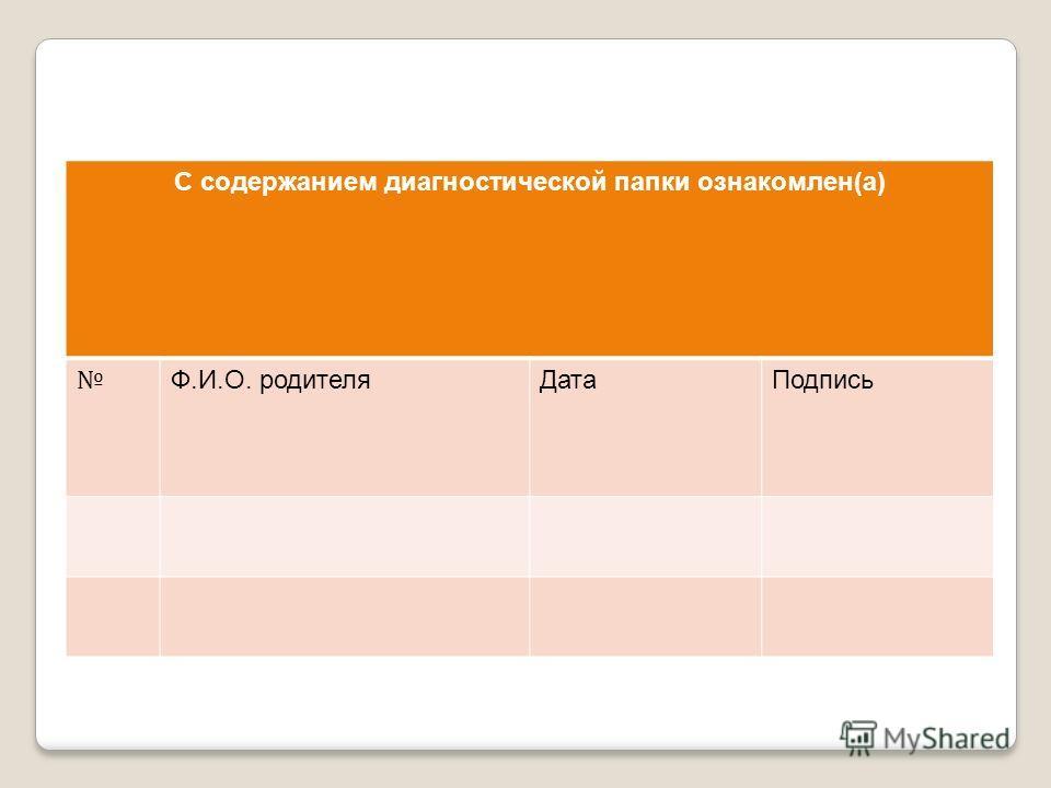 С содержанием диагностической папки ознакомлен(а) Ф.И.О. родителя ДатаПодпись