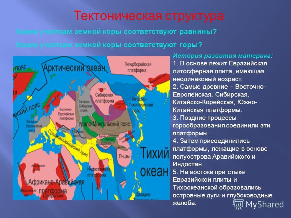 Каким участкам земной коры соответствуют равнины? Каким участкам земной коры соответствуют горы? Тектоническая структура История развития материка: 1. В основе лежит Евразийская литосферная плита, имеющая неодинаковый возраст. 2. Самые древние – Вост