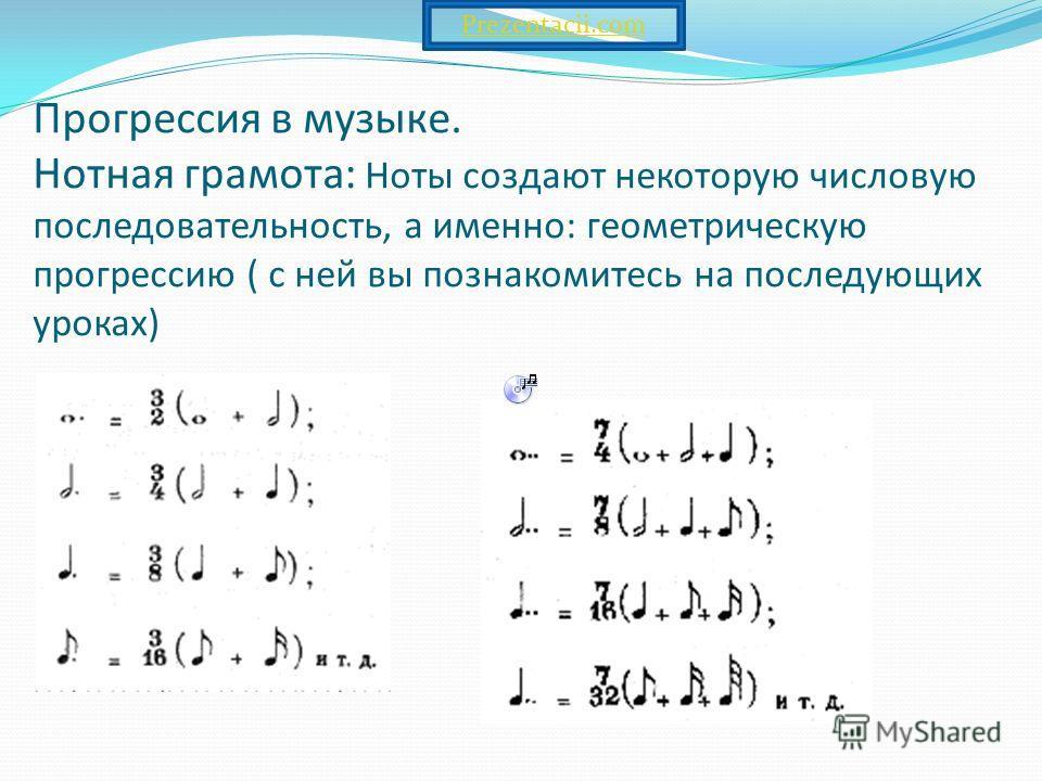 1.Метод, позволяющий доказывать утверждения зависящие от натурального числа n называется методом…………………… 2. Первый шаг в доказательстве называется…………………………………………………… 3. Если утверждение справедливо при n=…….. 4. Второй шаг в доказательстве называетс