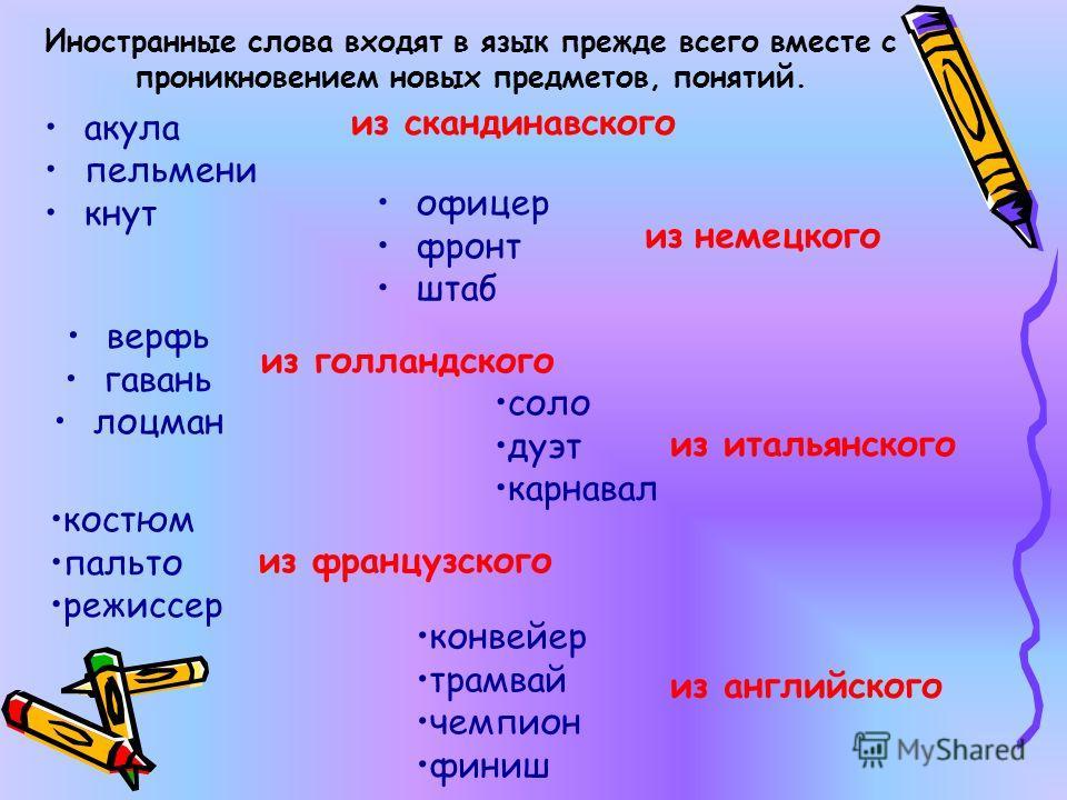 Но пополнение словарного запаса родного языка осуществляется и за счет заимствования слов из других языков. Народы, населяющие разные страны, не могут жить обособлено. Между ними возникают торговые, культурные, политические связи. Общаясь между собой