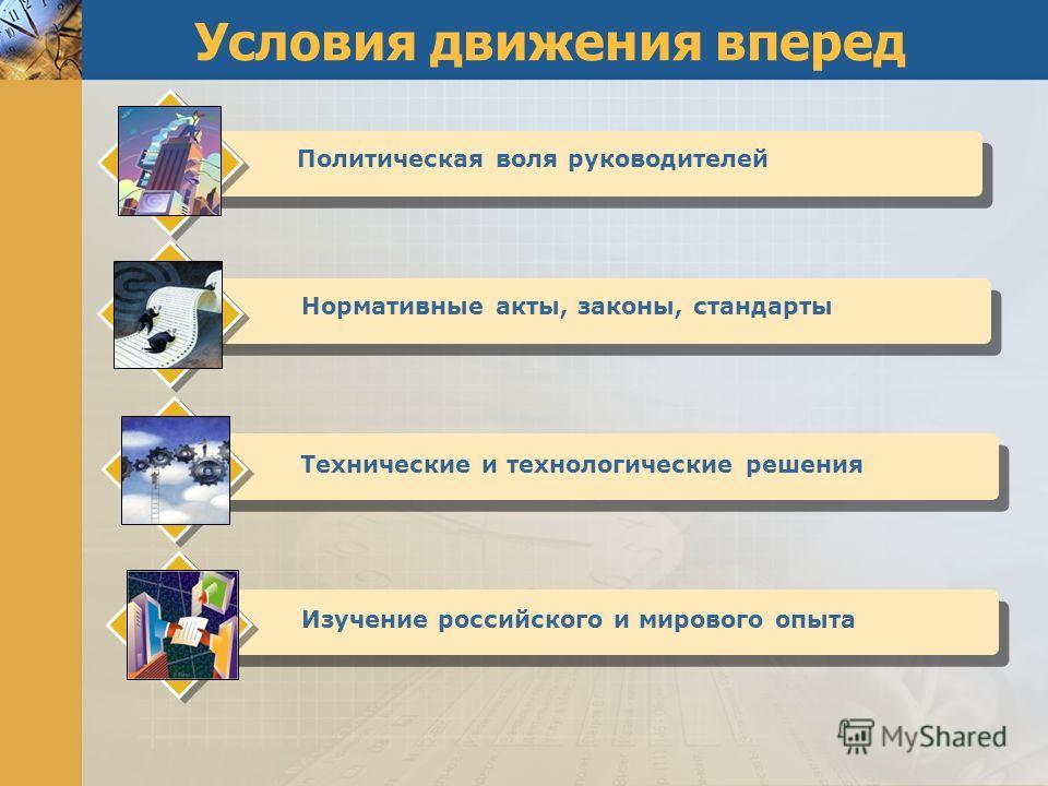 Условия движения вперед Политическая воля руководителей Нормативные акты, законы, стандарты Технические и технологические решения Изучение российского и мирового опыта