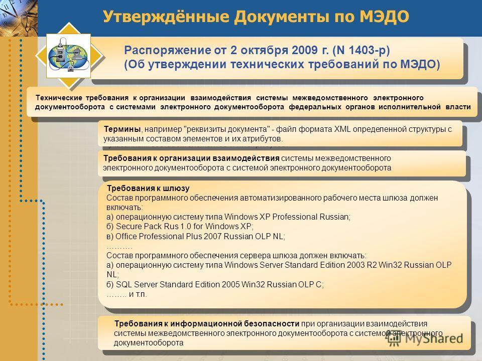 Утверждённые Документы по МЭДО Термины, например
