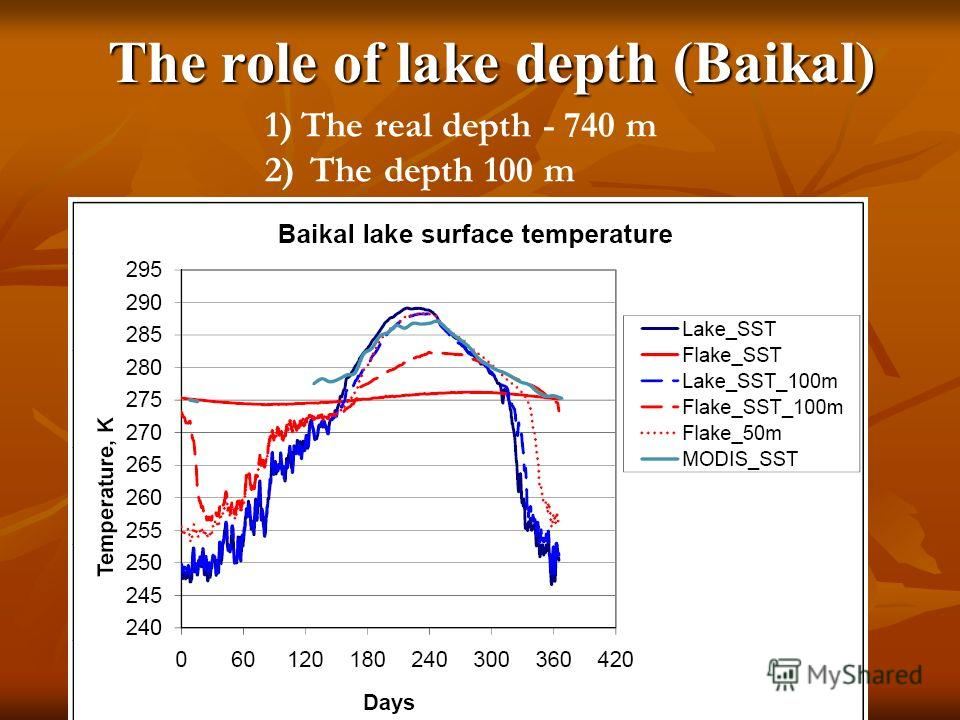 The role of lake depth (Baikal) 1)The real depth - 740 m 2) The depth 100 m