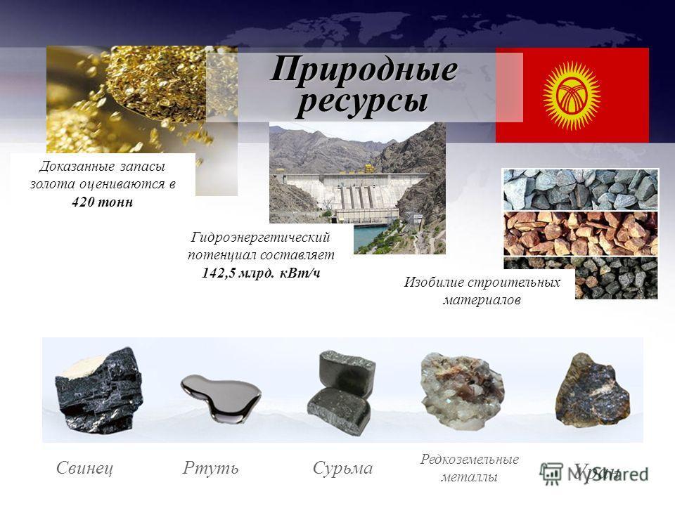 Свинец РтутьСурьма Редкоземельные металлы Уран Доказанные запасы золота оцениваются в 420 тонн Гидроэнергетический потенциал составляет 142,5 млрд. к Вт/ч Изобилие строительных материалов Природные ресурсы