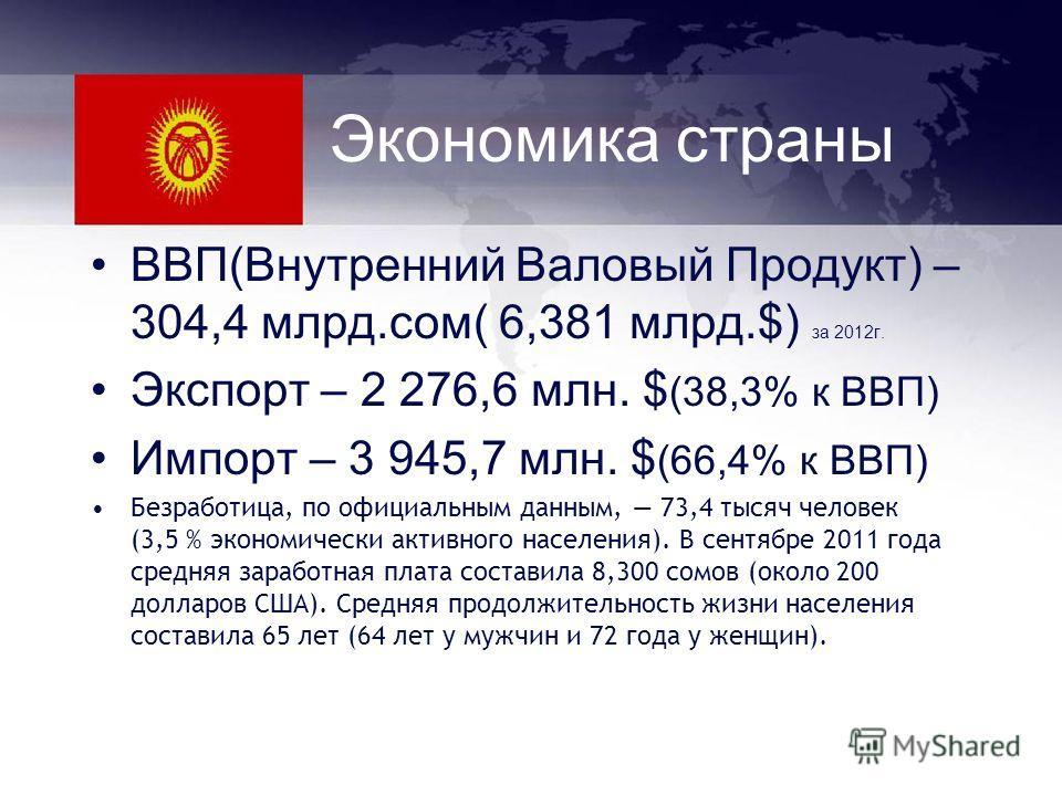 Экономика страны ВВП(Внутренний Валовый Продукт) – 304,4 млрд.сом( 6,381 млрд.$) за 2012 г. Экспорт – 2 276,6 млн. $ (38,3% к ВВП) Импорт – 3 945,7 млн. $ (66,4% к ВВП) Безработица, по официальным данным, 73,4 тысяч человек (3,5 % экономически активн