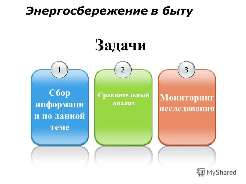 1 Сбор информации по данной теме 2 Сравнительный анализ 3 Мониторинг исследования Энергосбережение в быту Задачи