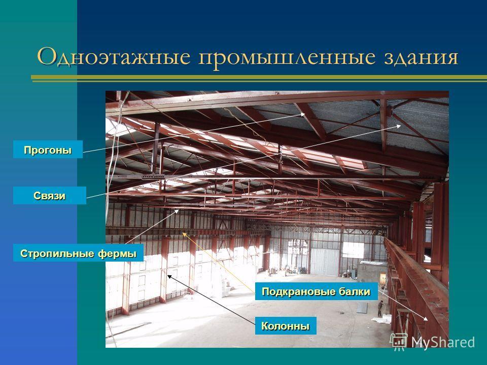 Одноэтажные промышленные здания Стропильные фермы Колонны Подкрановые балки Прогоны Связи