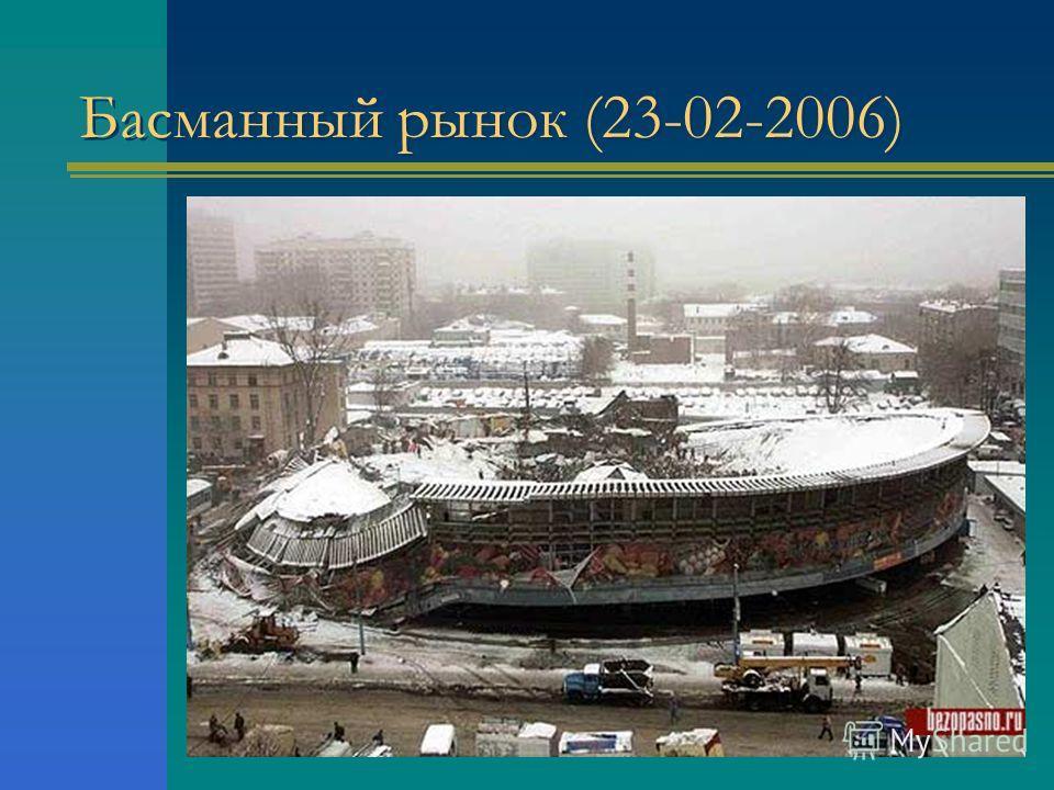 Басманный рынок (23-02-2006)