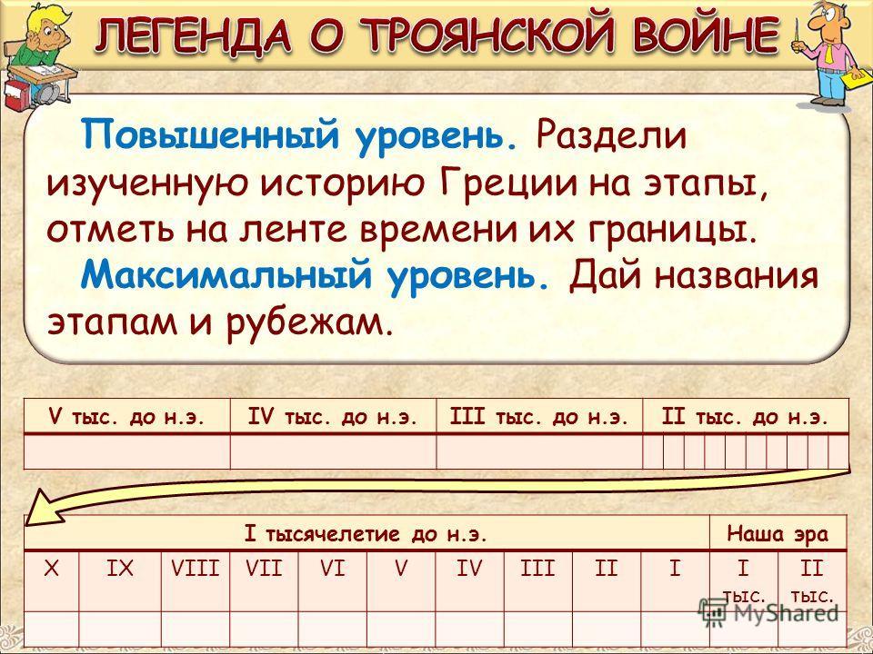 Повышенный уровень. Раздели изученную историю Греции на этапы, отметь на ленте времени их границы. Максимальный уровень. Дай названия этапам и рубежам. I тысячелетие до н.э.Наша эра XIXVIIIVIIVIVIVIIIIIII тыс. II тыс. V тыс. до н.э.IV тыс. до н.э.III