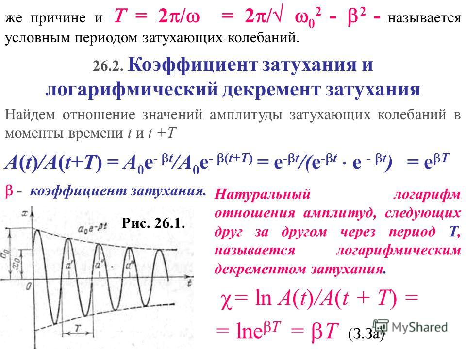 же причине и = 2 / = 2 / 0 2 - 2 - называется условным периодом затухающих колебаний. 26.2. Коэффициент затухания и логарифмический декремент затухания Найдем отношение значений амплитуды затухающих колебаний в моменты времени t и t +T A(t)/A(t+T) =