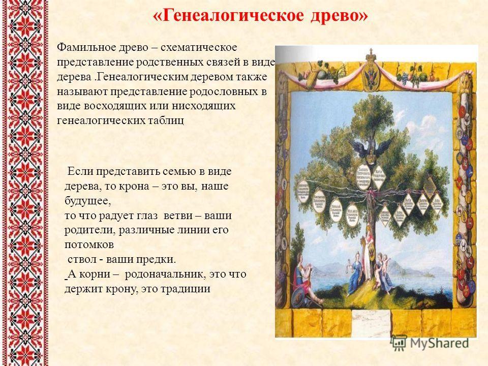 Если представить семью в виде дерева, то крона – это вы, наше будущее, то что радует глаз ветви – ваши родители, различные линии его потомков ствол - ваши предки. А корни – родоначальник, это что держит крону, это традиции «Генеалогическое древо» Фам