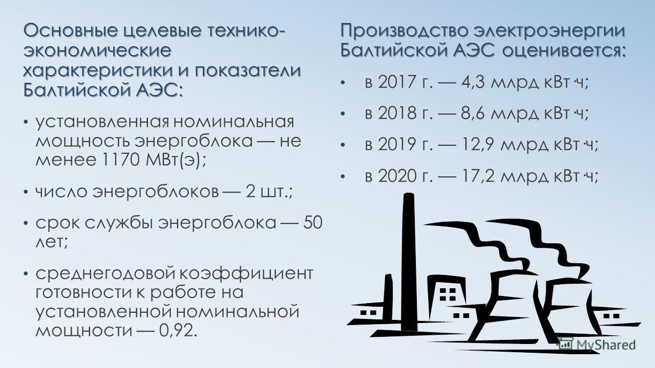 Основные целевые технико- экономические характеристики и показатели Балтийской АЭС: установленная номинальная мощность энергоблока не менее 1170 МВт(э); число энергоблоков 2 шт.; срок службы энергоблока 50 лет; среднегодовой коэффициент готовности к