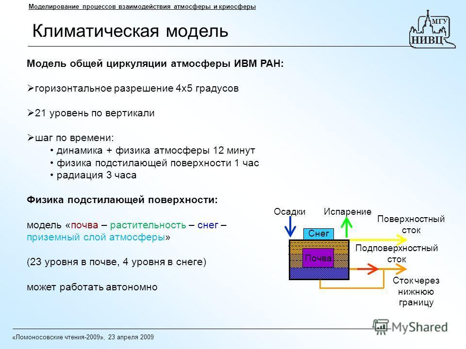 Климатическая модель Моделирование процессов взаимодействия атмосферы и криосферы Модель общей циркуляции атмосферы ИВМ РАН: горизонтальное разрешение 4 х 5 градусов 21 уровень по вертикали шаг по времени: динамика + физика атмосферы 12 минут физика